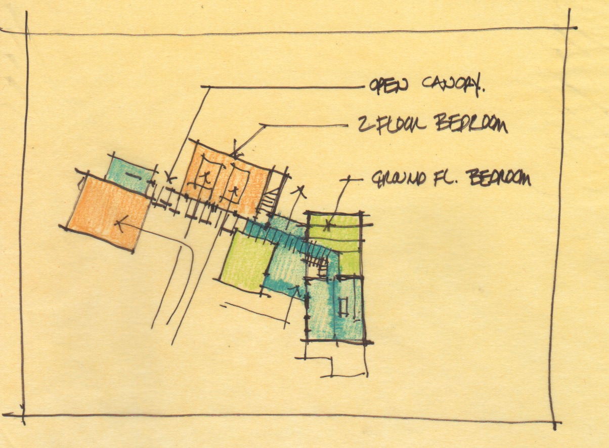 Design Planning Sketch