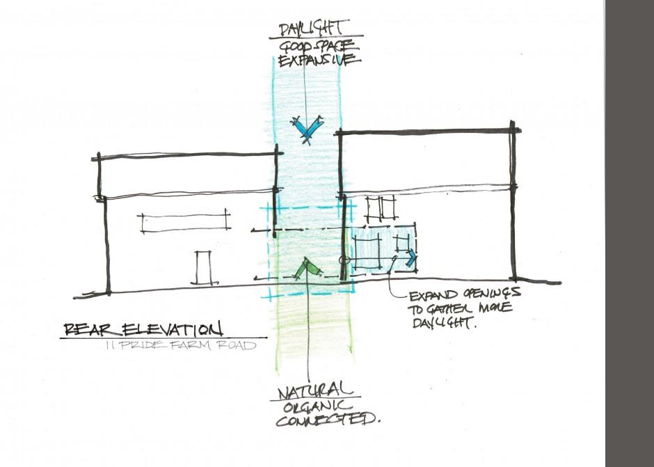 Architect sketch, design concept