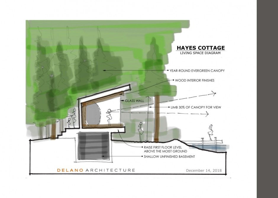 Concept Rendering, Maine lake house, Design Sketch, Cottage
