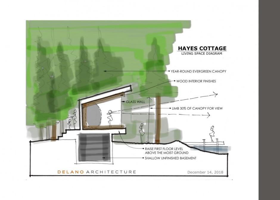 Concept Rendering, Maine lake house, Design Sketch, Cottage