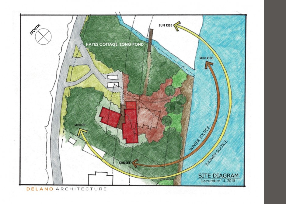 Site Study, Maine Lake house, Site design,
