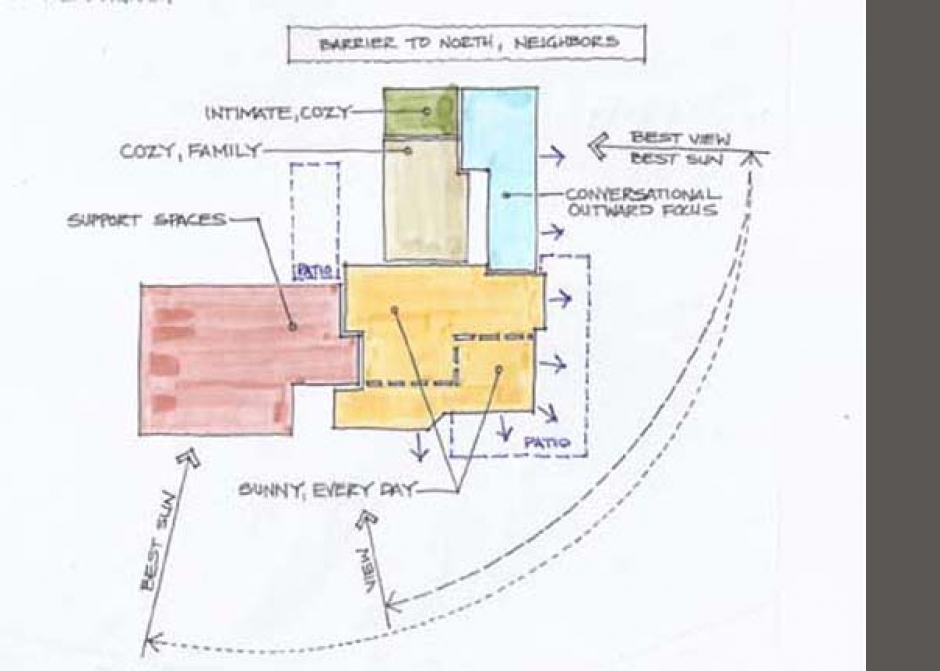 Maine Architect, Planning Diagram, Site Diagram