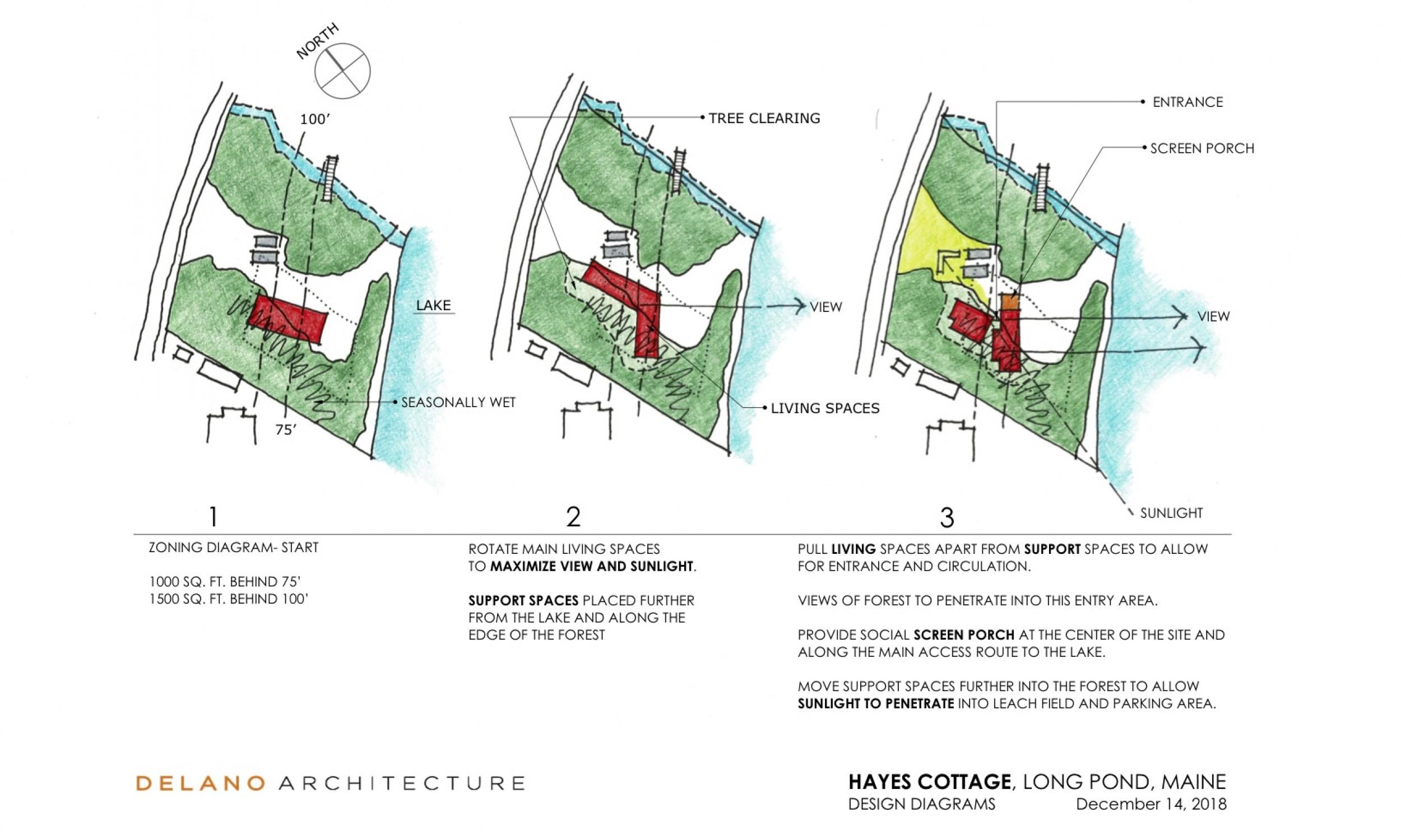 Site diagram study, Maine Cottage, Maine Architect