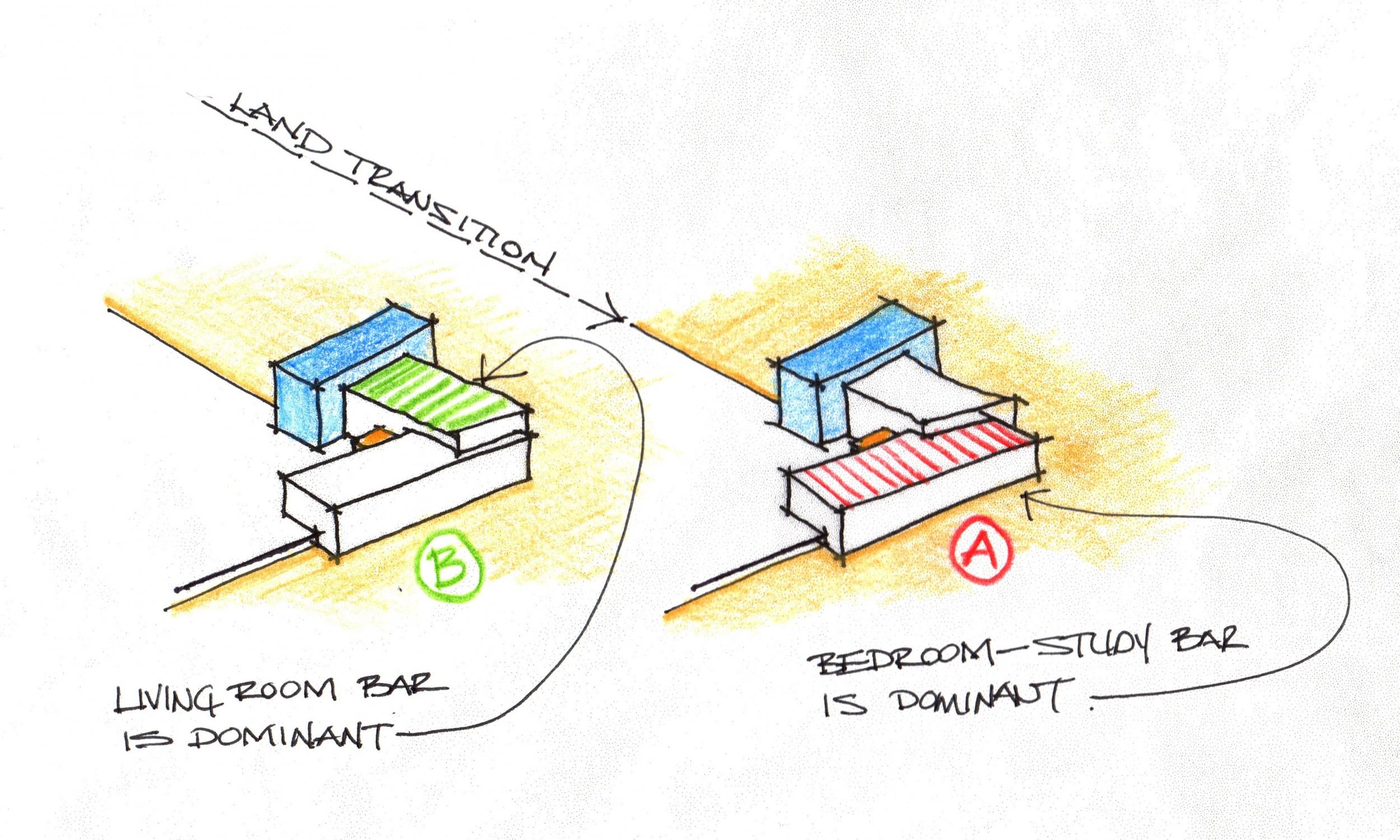 Process Diagram, Maine Architect, Design Sketch, Architect sketch